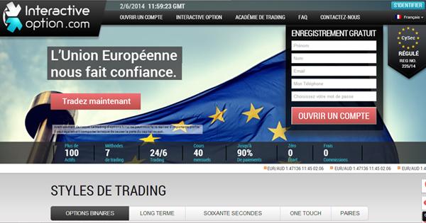 interactive option trader